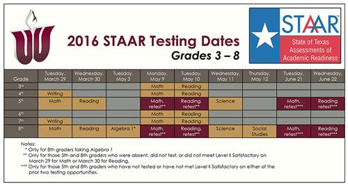 Ready, Set STAAR!