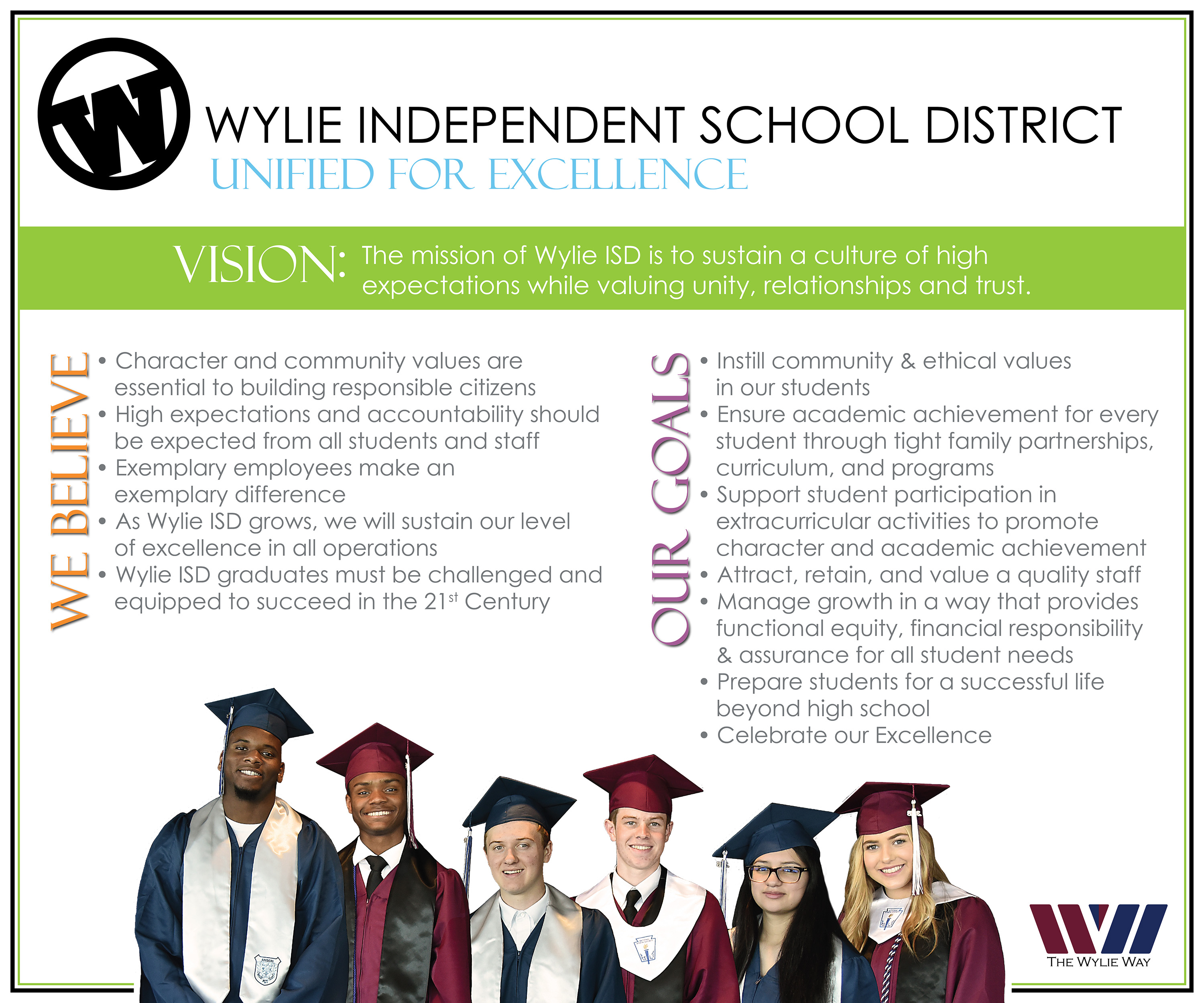 Wylie ISD School Board Mission and Vision